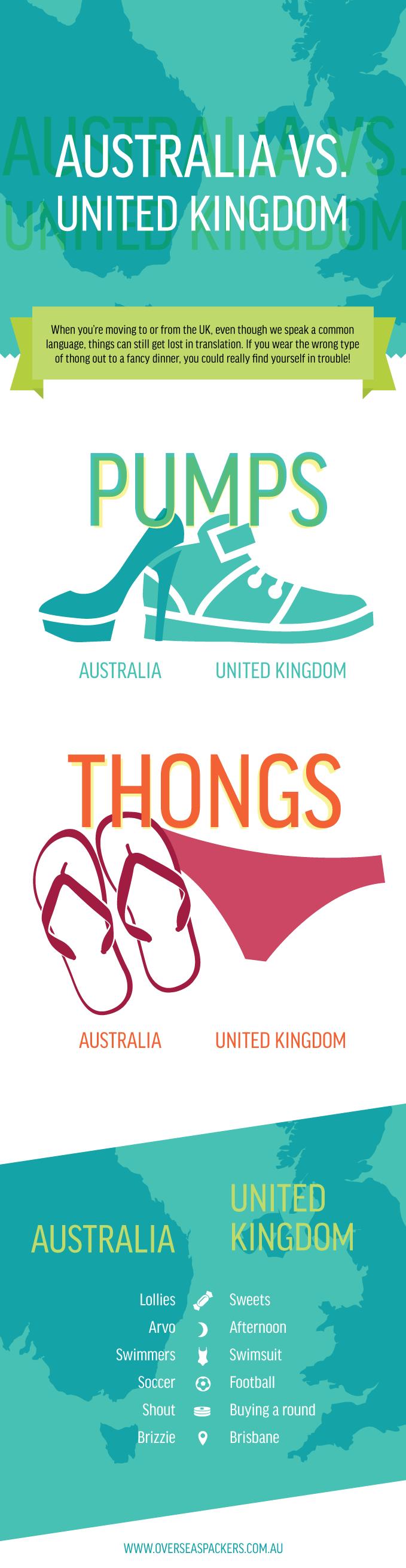 OVER-infographic-australiauk
