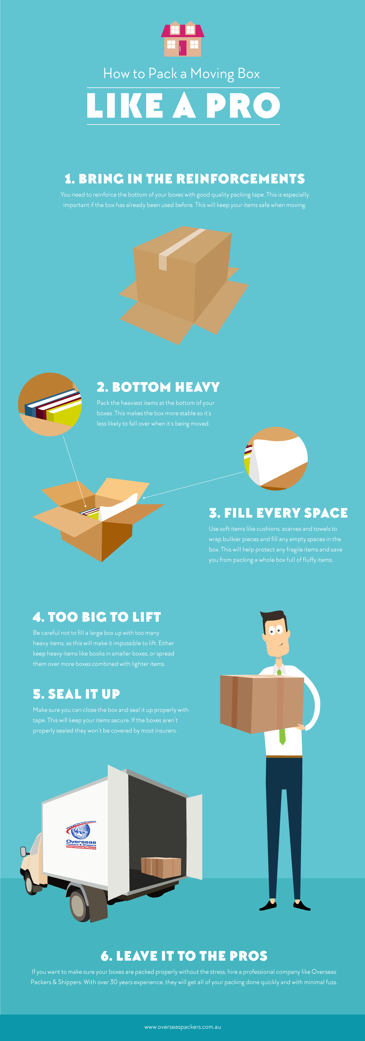 Moving Boxes Infographic